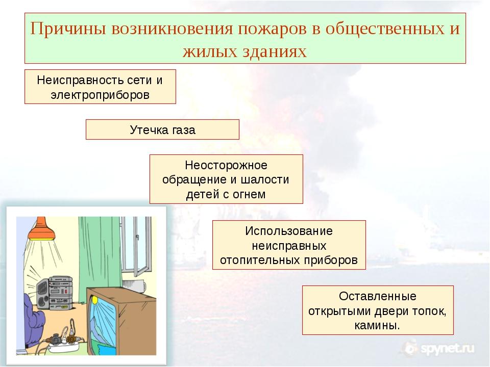 Причины возникновения пожаров в общественных и жилых зданиях Неисправность се...