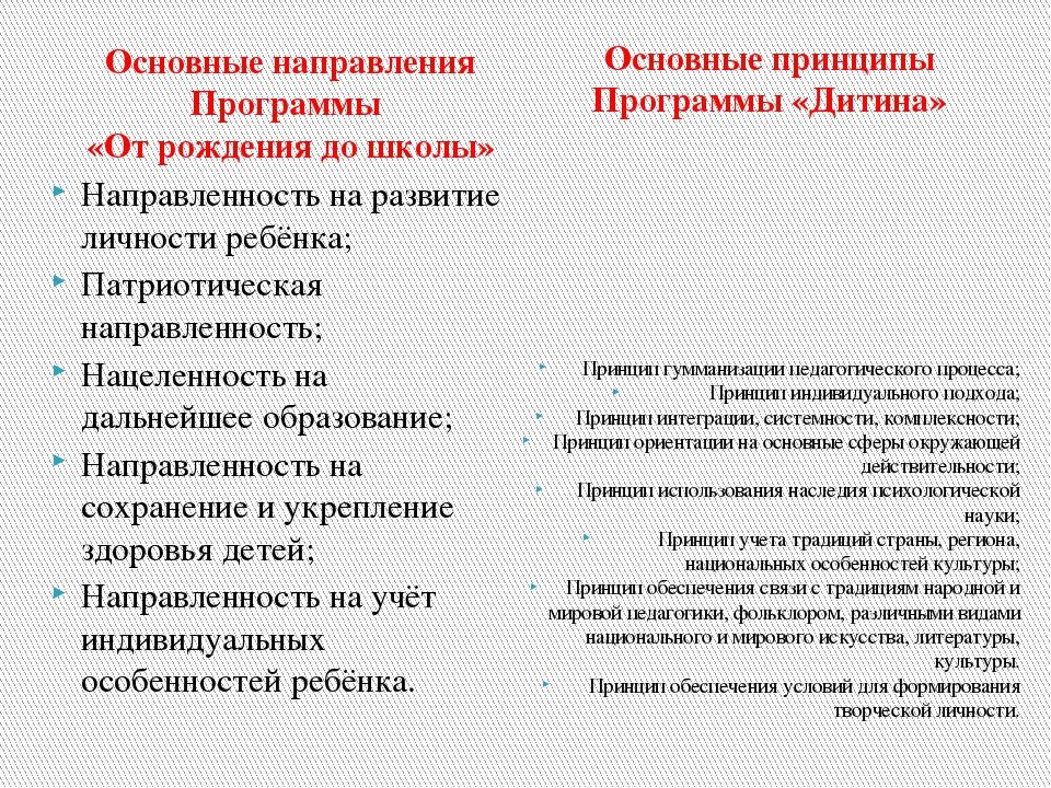 Направленность на развитие личности ребёнка; Патриотическая направленность; Н...