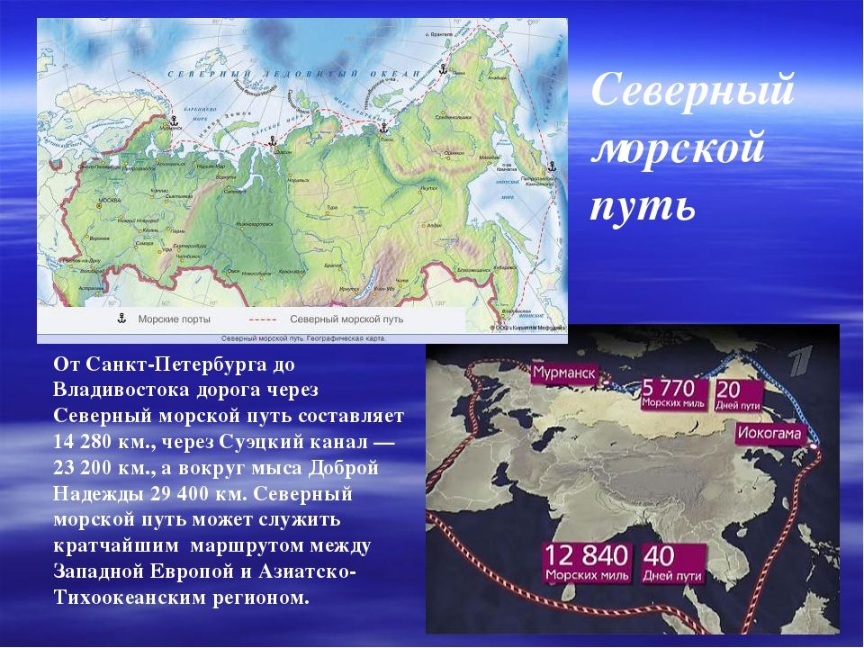 Северный морской путь От Санкт-Петербурга до Владивостока дорога через Северн...
