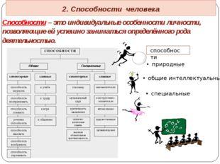 2. Способности человека Способности – это индивидуальные особенности личност