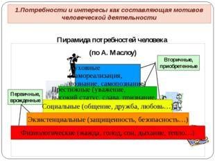 Пирамида потребностей человека (по А. Маслоу) 1.Потребности и интересы как со