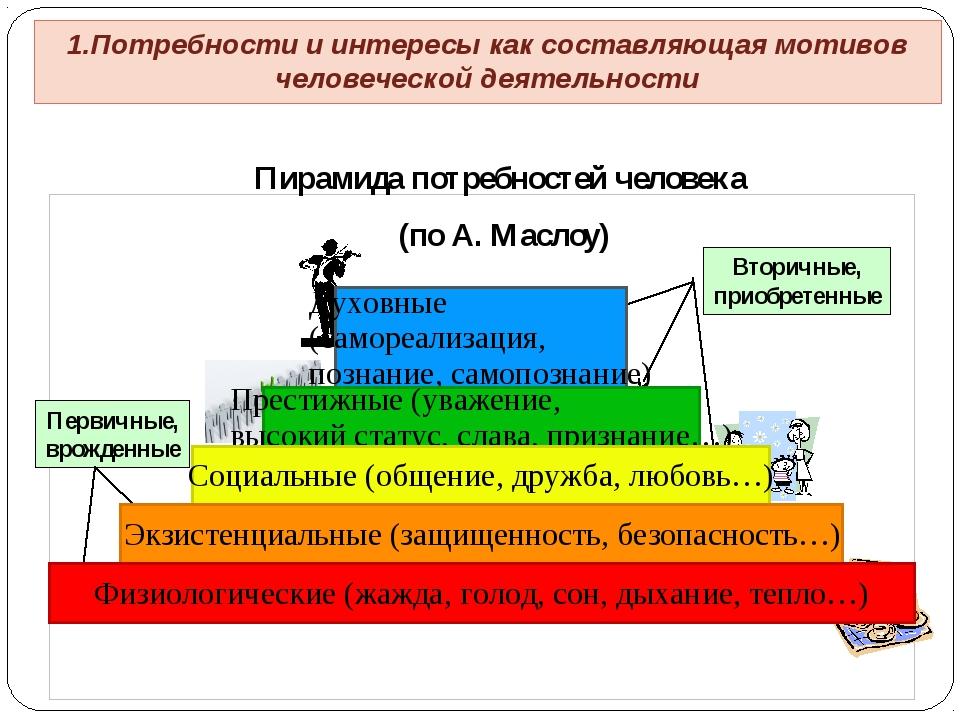 Пирамида потребностей человека (по А. Маслоу) 1.Потребности и интересы как со...
