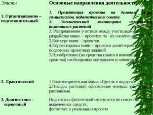 ЭтапыОсновные направления деятельности 1. Организационно – подготовительный: