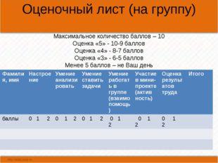 Оценочный лист (на группу) Максимальное количество баллов – 10 Оценка «5» - 1