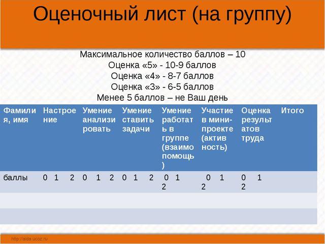 Оценочный лист (на группу) Максимальное количество баллов – 10 Оценка «5» - 1...