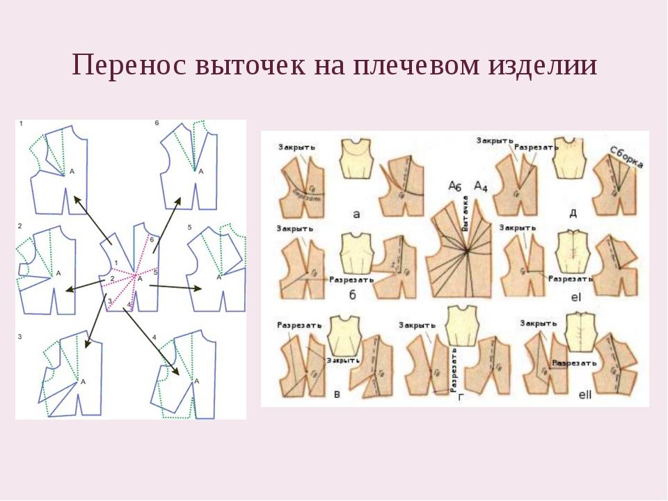 Перенос выточек на плечевом изделии