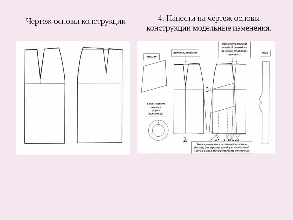 Чертеж основы конструкции 4. Нанести на чертеж основы конструкции модельные и...