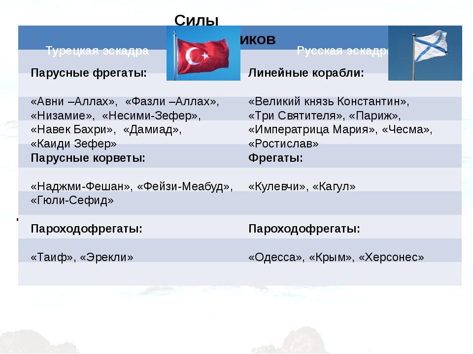 . Силы противников Турецкая эскадра Русская эскадра Парусные фрегаты: «Авни –...