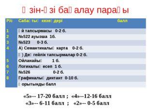 Өзін-өзі бағалау парағы «5»-- 17-20 балл ; «4»--12-16 балл «3»-- 6-11 балл ;