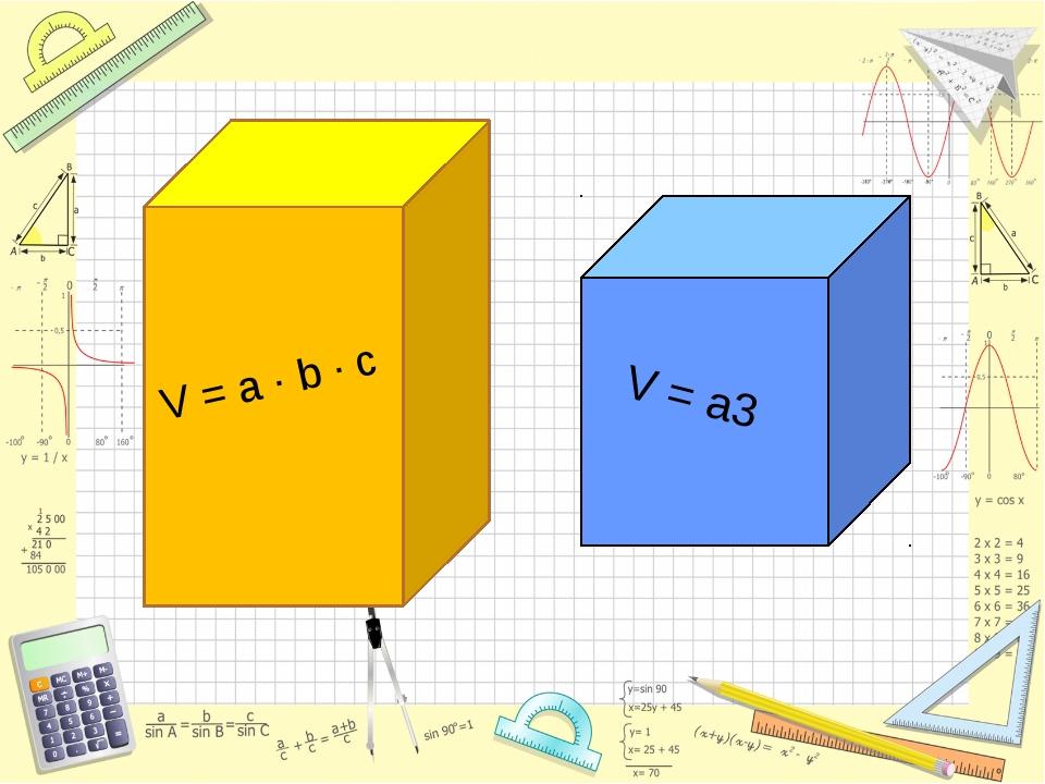 V = a · b · c V = a3