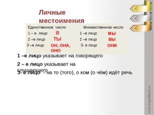 Личные местоимения Единственное число Множественное число 1 – е лицо 2 –е лиц