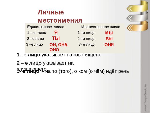 Личные местоимения Единственное число Множественное число 1 – е лицо 2 –е лиц...