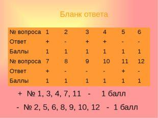 Бланк ответа + № 1, 3, 4, 7, 11 - 1 балл - № 2, 5, 6, 8, 9, 10, 12 - 1 балл №