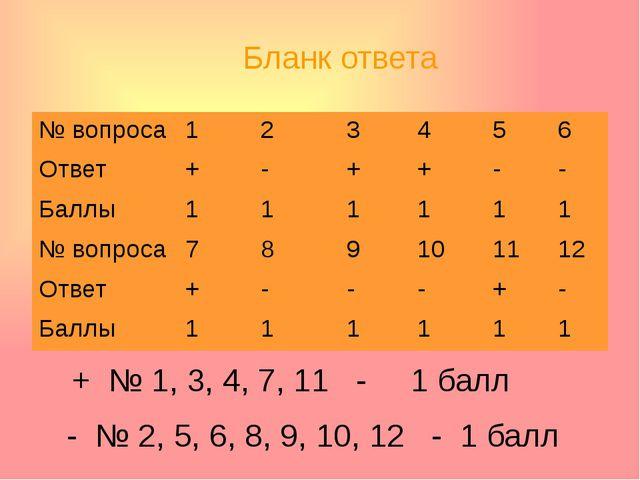Бланк ответа + № 1, 3, 4, 7, 11 - 1 балл - № 2, 5, 6, 8, 9, 10, 12 - 1 балл №...