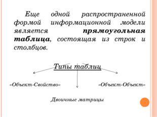 Еще одной распространенной формой информационной модели является прямоуголь