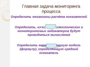 Главная задача мониторинга процесса Определить механизмы расчёта показателей