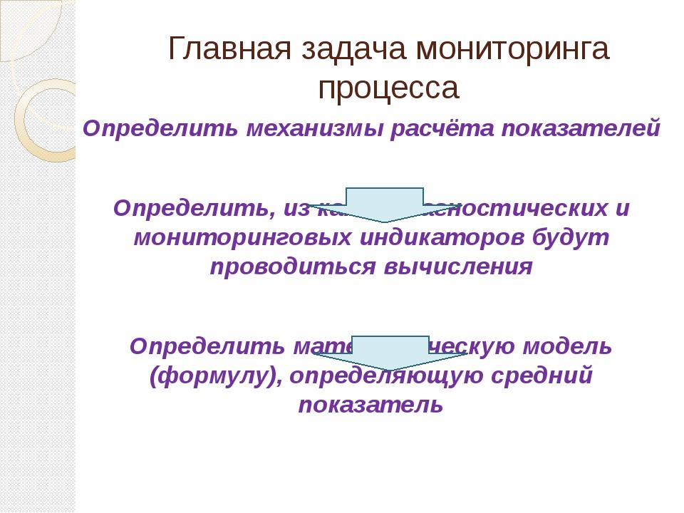 Главная задача мониторинга процесса Определить механизмы расчёта показателей...
