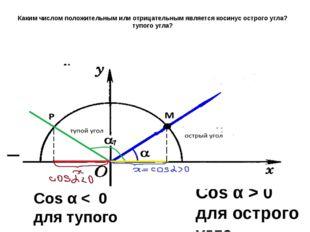 Каким числом положительным или отрицательным является косинус острого угла? т