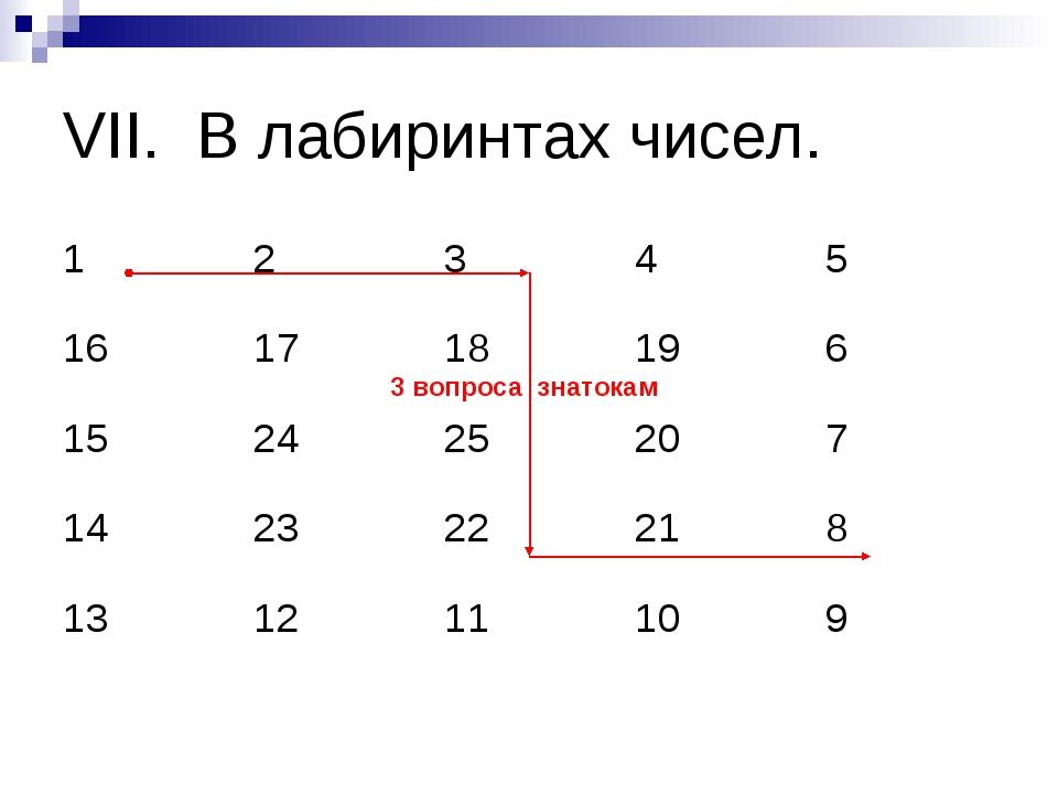 VII. В лабиринтах чисел. 3 вопроса знатокам