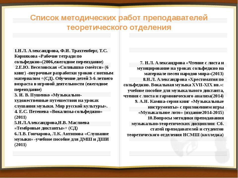 Список методических работ преподавателей теоретического отделения 1.Н.Л. Алек...