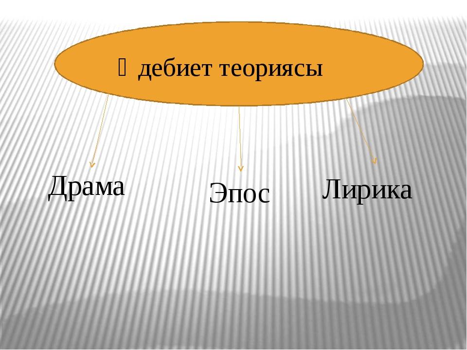 Әдебиет теориясы Драма Эпос Лирика