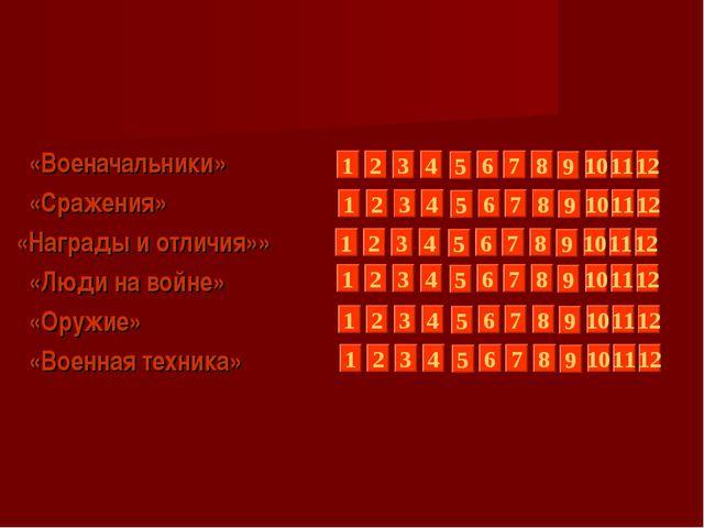 «Военачальники» «Сражения» «Награды и отличия»» «Люди на войне» «Оружие» «Во...