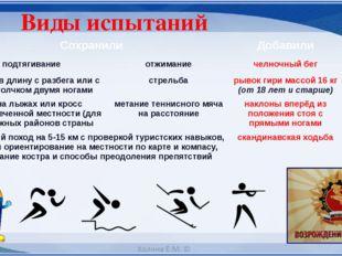 Виды испытаний Сохранили Добавили подтягивание отжимание челночный бег прыжки