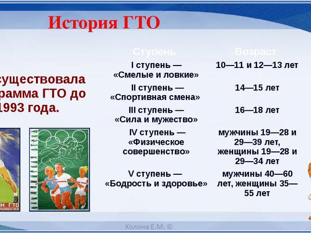 Просуществовала программа ГТО до 1993 года. История ГТО Ступень Возраст I сту...