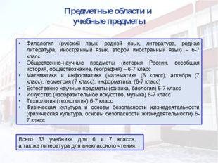 Предметные области и учебные предметы Филология (русский язык, родной язык, л