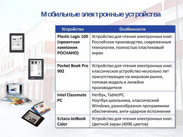 Мобильные электронные устройства