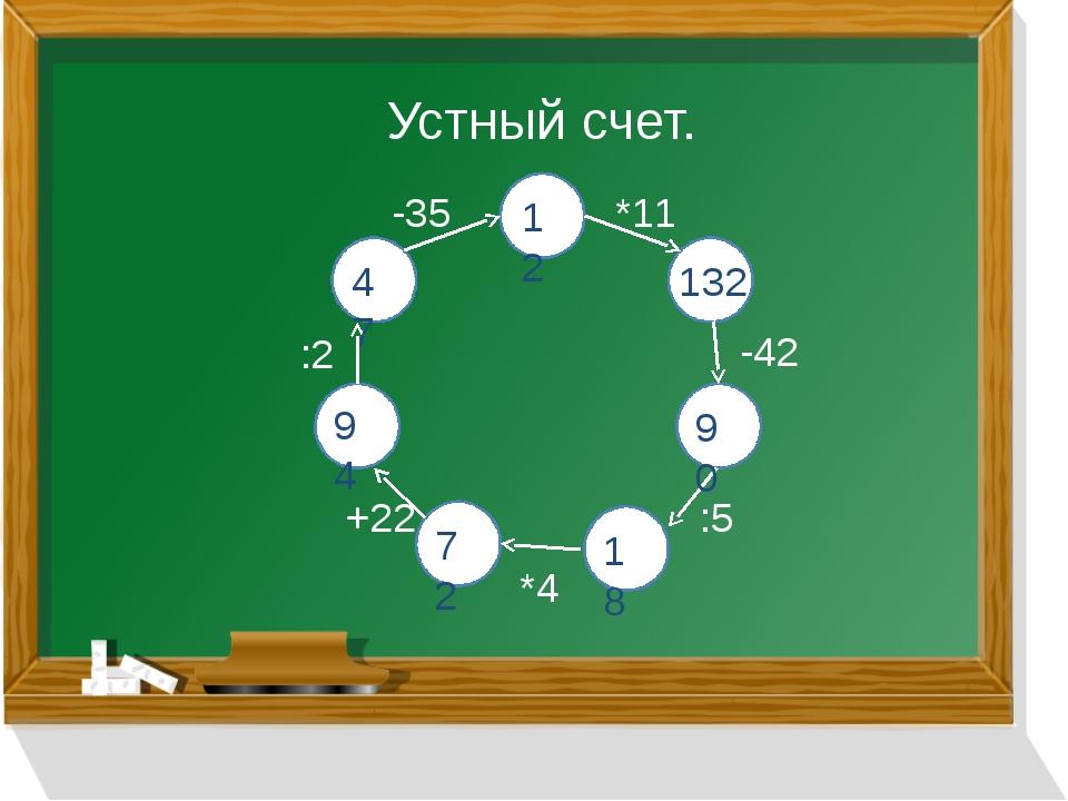 Устный счет. 12 132 90 18 72 94 47 -35 *11 :2 -42 +22 *4 :5