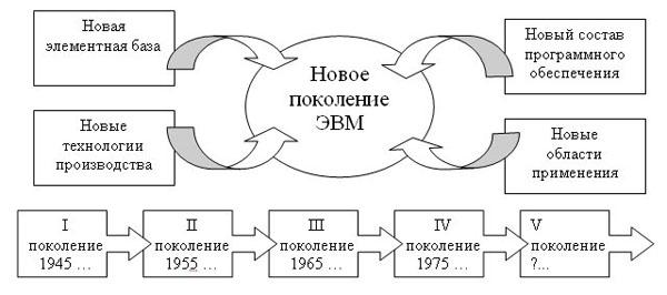 http://www.metod-kopilka.ru/pics/255.jpg