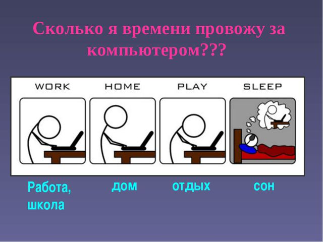 Работа, школа дом отдых сон Сколько я времени провожу за компьютером???