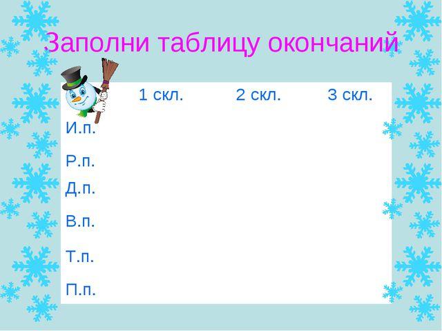 Заполни таблицу окончаний 1 скл.2 скл.3 скл. И.п. Р.п. Д.п. В.п....