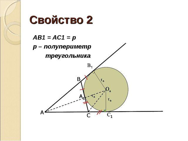 Свойство 2 АВ1=АС1=p р – полупериметр треугольника