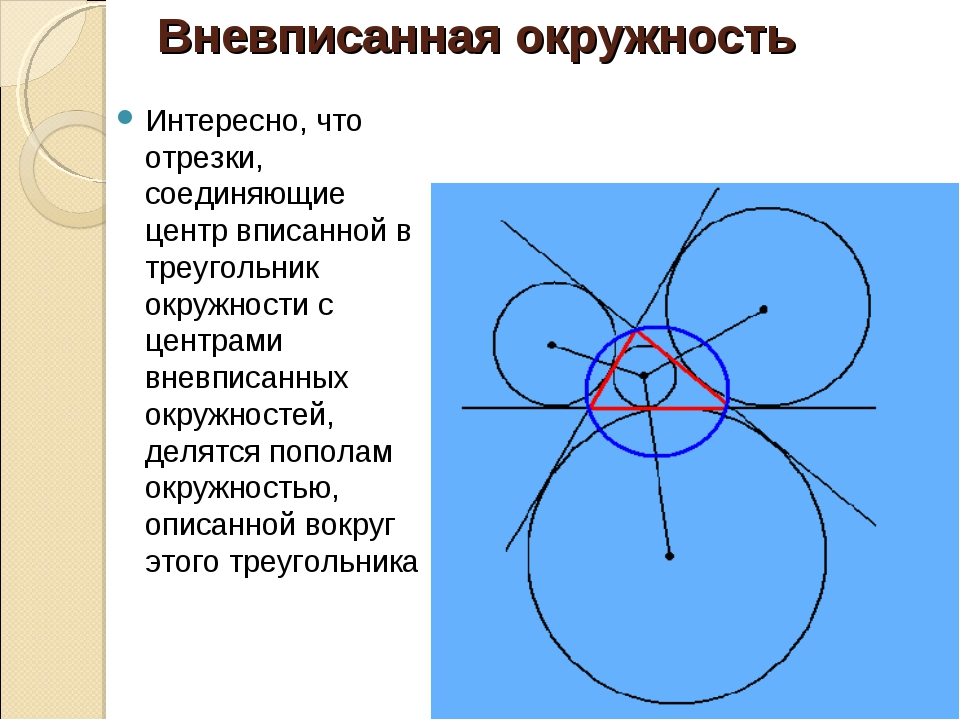 Вневписанная окружность Интересно, что отрезки, соединяющие центр вписанной...