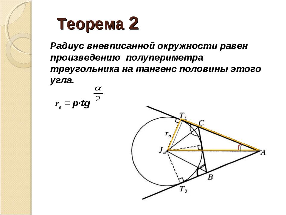 Теорема 2 Радиус вневписанной окружности равен произведению полупериметра т...