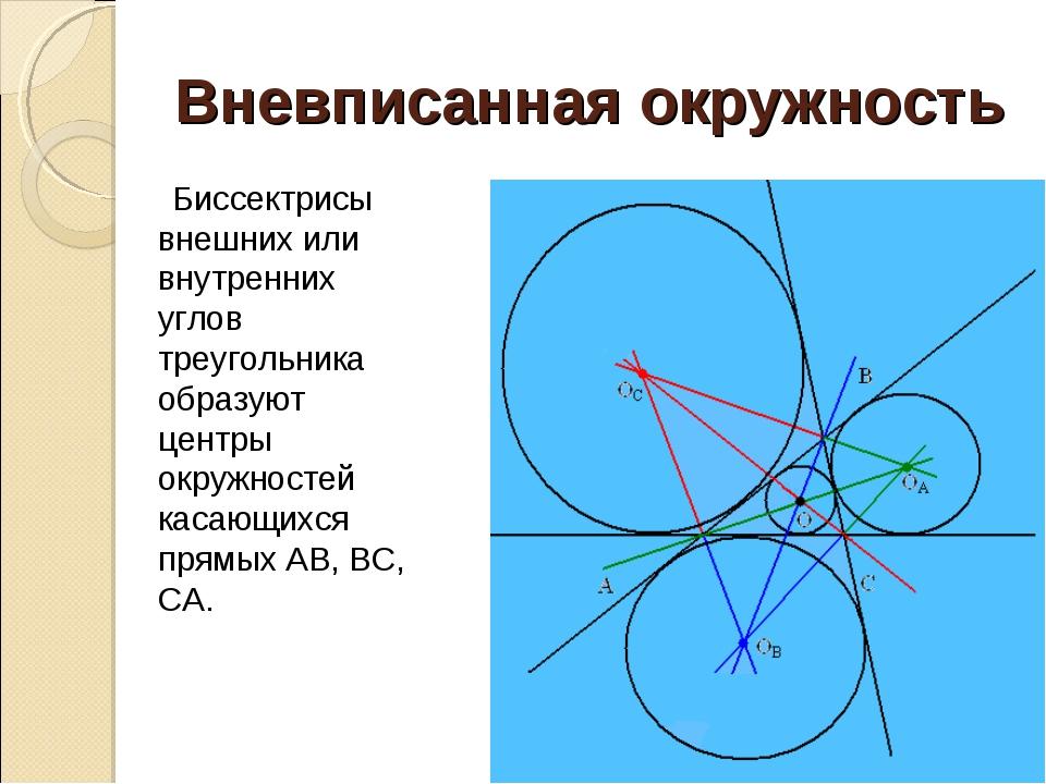 Вневписанная окружность Биссектрисы внешних или внутренних углов треугольника...