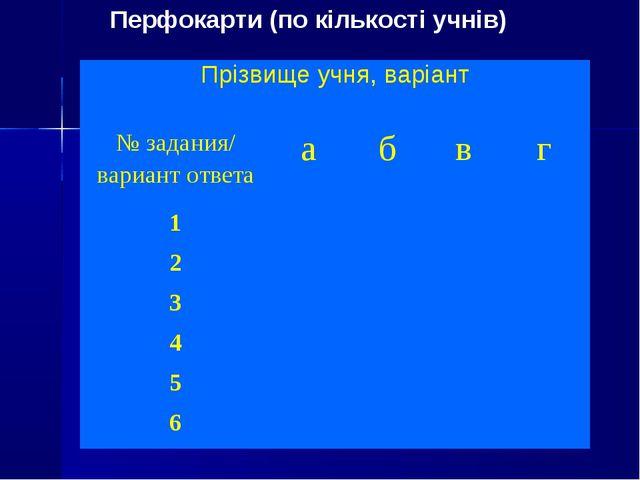 Перфокарти (по кількості учнів) Прізвище учня, варіант  № задания/ вариант...