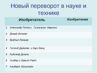 Новый переворот в науке и технике Изобретатель Изобретение 1 Александр Попов