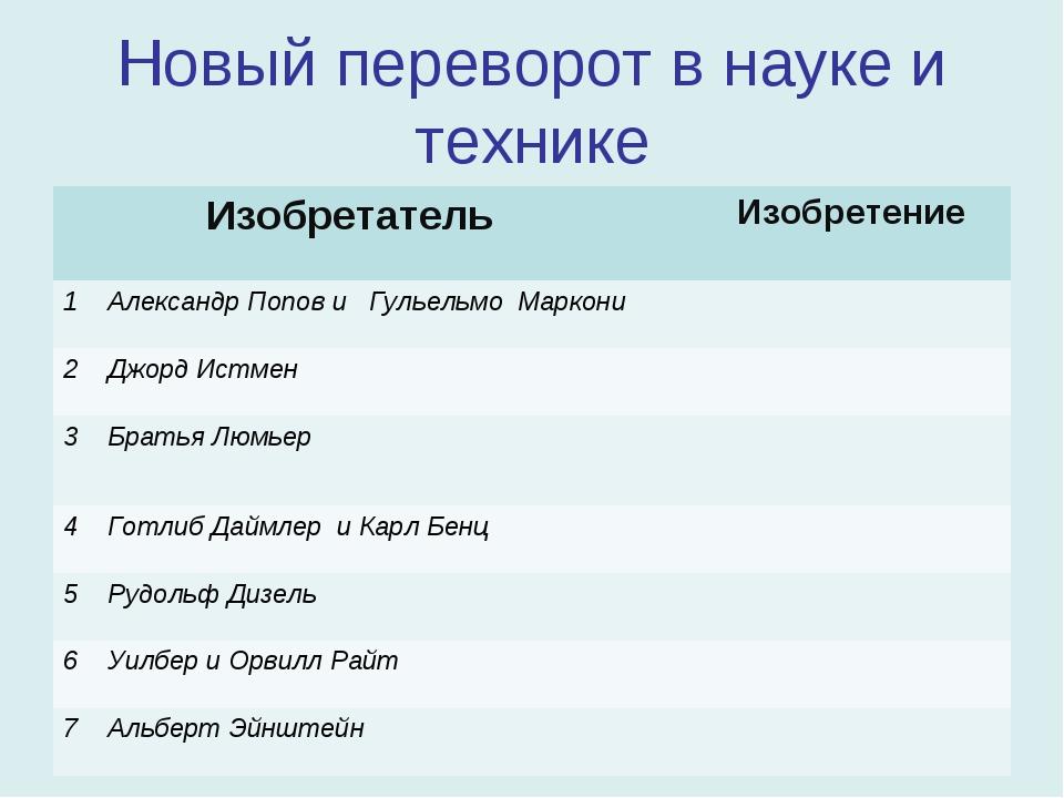 Новый переворот в науке и технике Изобретатель Изобретение 1 Александр Попов...