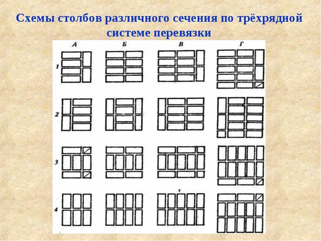 Схемы столбов различного сечения по трёхрядной системе перевязки