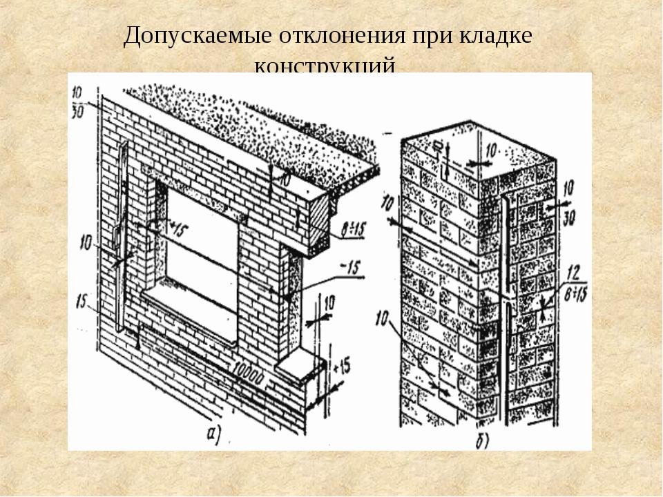 Допускаемые отклонения при кладке конструкций