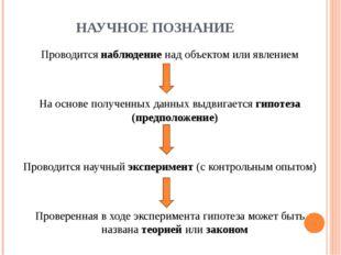 НАУЧНОЕ ПОЗНАНИЕ Проводится наблюдение над объектом или явлением На основе по