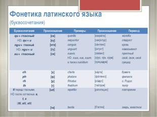 Фонетика латинского языка (буквосочетания)