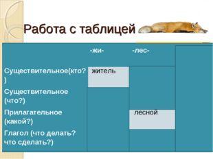 Работа с таблицей -жи--лес--хищ- Существительное(кто?)жительлесник