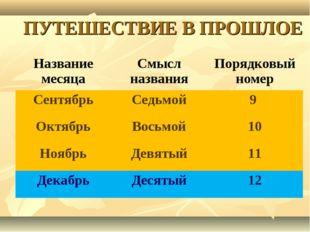 ПУТЕШЕСТВИЕ В ПРОШЛОЕ Название месяцаСмысл названияПорядковый номер Сентябр