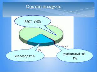 Состав воздуха: углекислый газ 1% кислород 21% азот 78%
