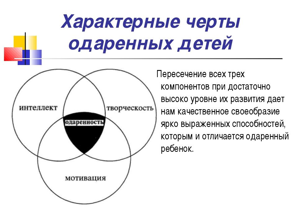 Характерные черты одаренных детей Пересечение всех трех компонентов при доста...