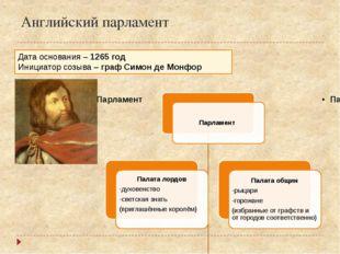 Английский парламент Дата основания – 1265 год Инициатор созыва – граф Симон